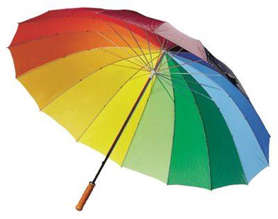 best-umbrella
